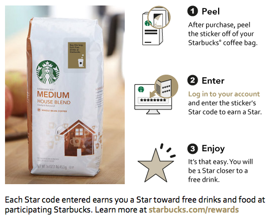 Awesome tips for saving money at Starbucks!!
